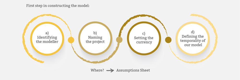 Diseño de elementos gráficos realizados para presentación corporativa PowerPoint